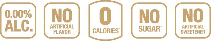 0.00% Alcohol,  0 Calories, No Sugar.